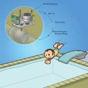 illustration comic e-learning halstrup walcher